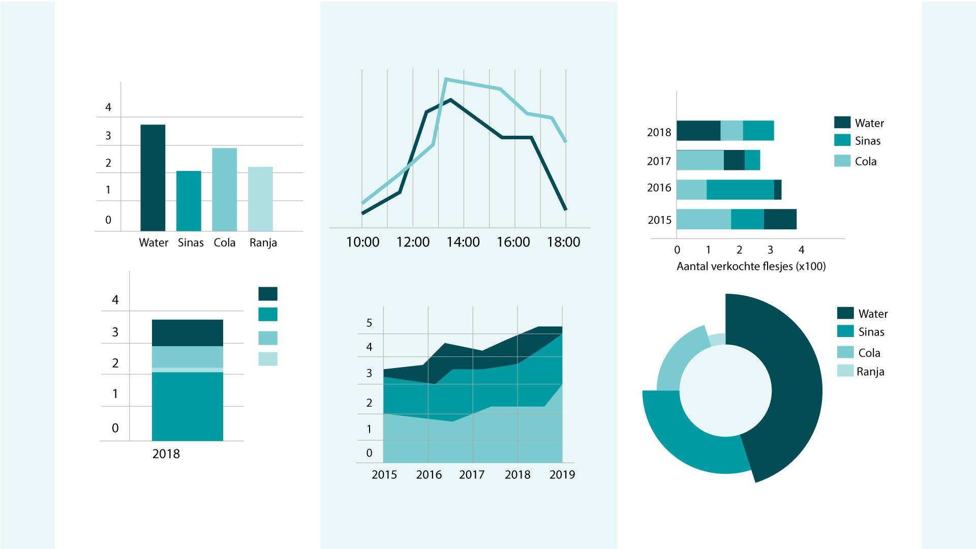 Infographics maken met Adobe Illustrator